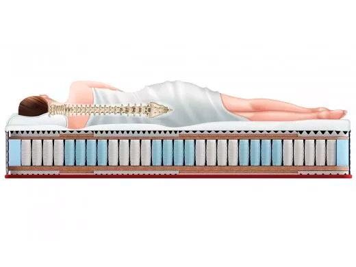 нормы и польза сна